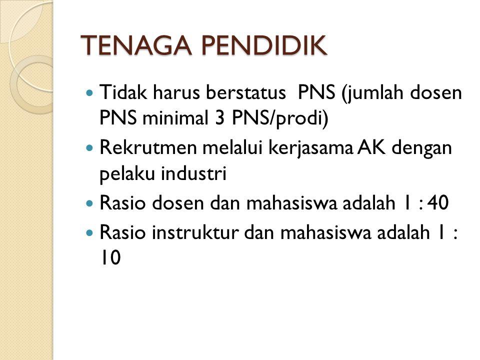 TENAGA PENDIDIK  Tidak harus berstatus PNS (jumlah dosen PNS minimal 3 PNS/prodi)  Rekrutmen melalui kerjasama AK dengan pelaku industri  Rasio dos