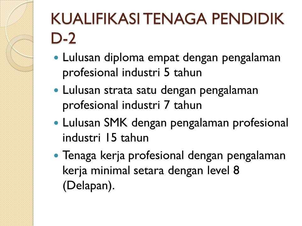 KUALIFIKASI TENAGA PENDIDIK D-2  Lulusan diploma empat dengan pengalaman profesional industri 5 tahun  Lulusan strata satu dengan pengalaman profesi
