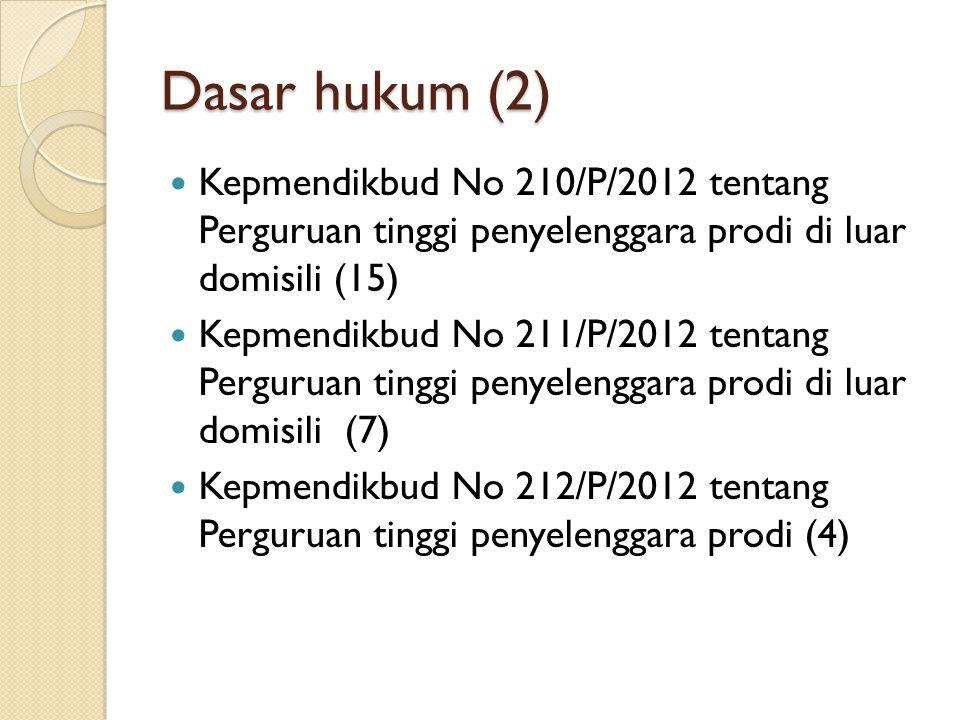 Dasar hukum (2)  Kepmendikbud No 210/P/2012 tentang Perguruan tinggi penyelenggara prodi di luar domisili (15)  Kepmendikbud No 211/P/2012 tentang P