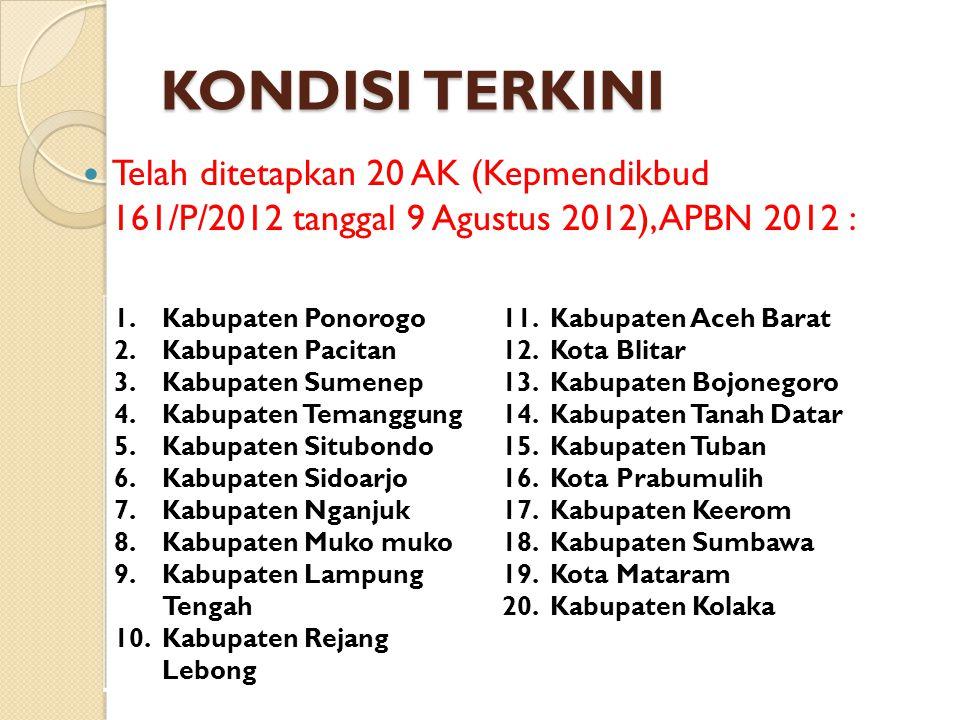 KONDISI TERKINI  Telah ditetapkan 20 AK (Kepmendikbud 161/P/2012 tanggal 9 Agustus 2012), APBN 2012 : 1.Kabupaten Ponorogo 2.Kabupaten Pacitan 3.Kabu