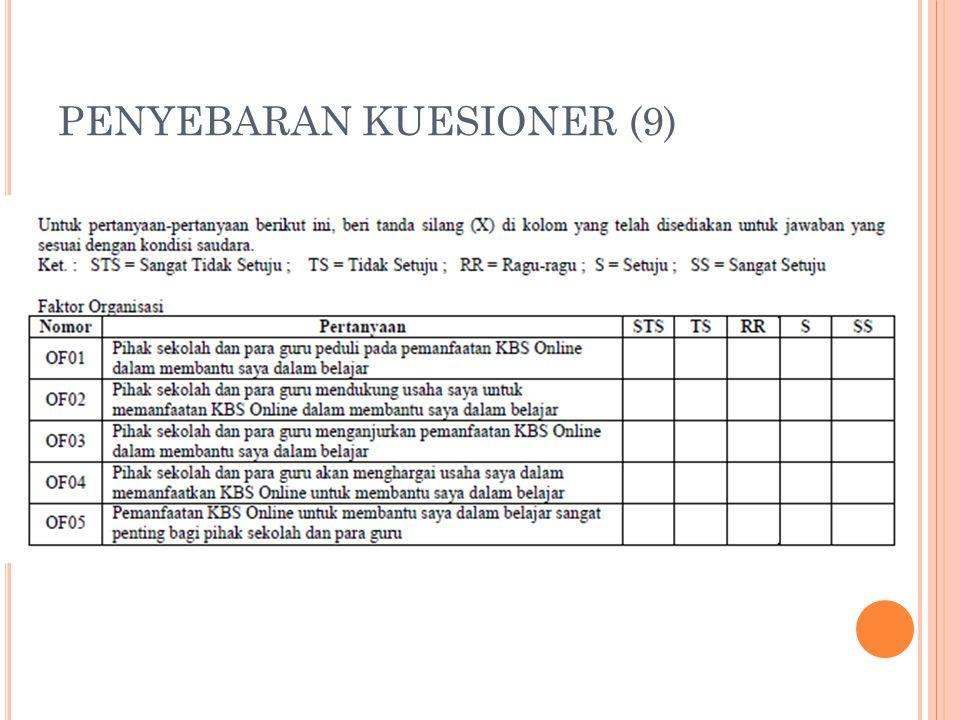 PENYEBARAN KUESIONER (9)
