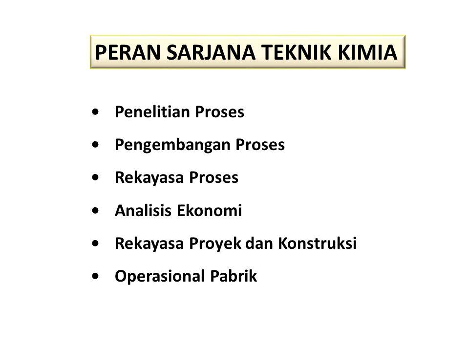 PERAN SARJANA TEKNIK KIMIA •Penelitian Proses •Pengembangan Proses •Rekayasa Proses •Analisis Ekonomi •Rekayasa Proyek dan Konstruksi •Operasional Pabrik