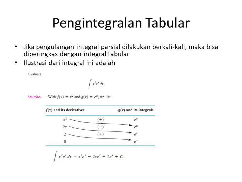 Pengintegralan Tabular • Jika pengulangan integral parsial dilakukan berkali-kali, maka bisa diperingkas dengan integral tabular • Ilustrasi dari inte