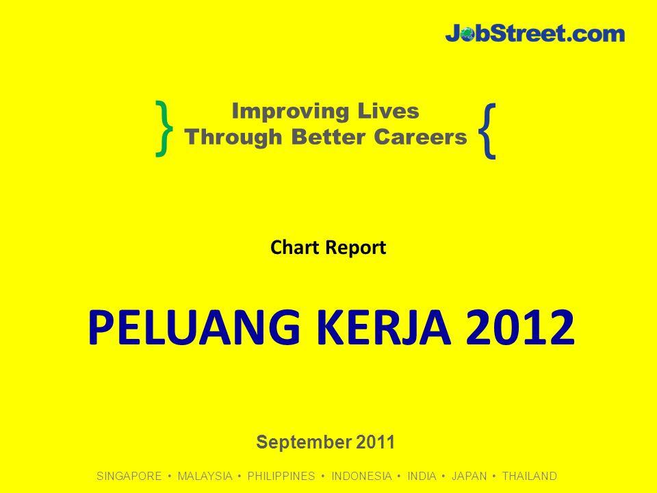 SINGAPORE • MALAYSIA • PHILIPPINES • INDONESIA • INDIA • JAPAN • THAILAND } { Improving Lives Through Better Careers PELUANG KERJA 2012 Chart Report September 2011
