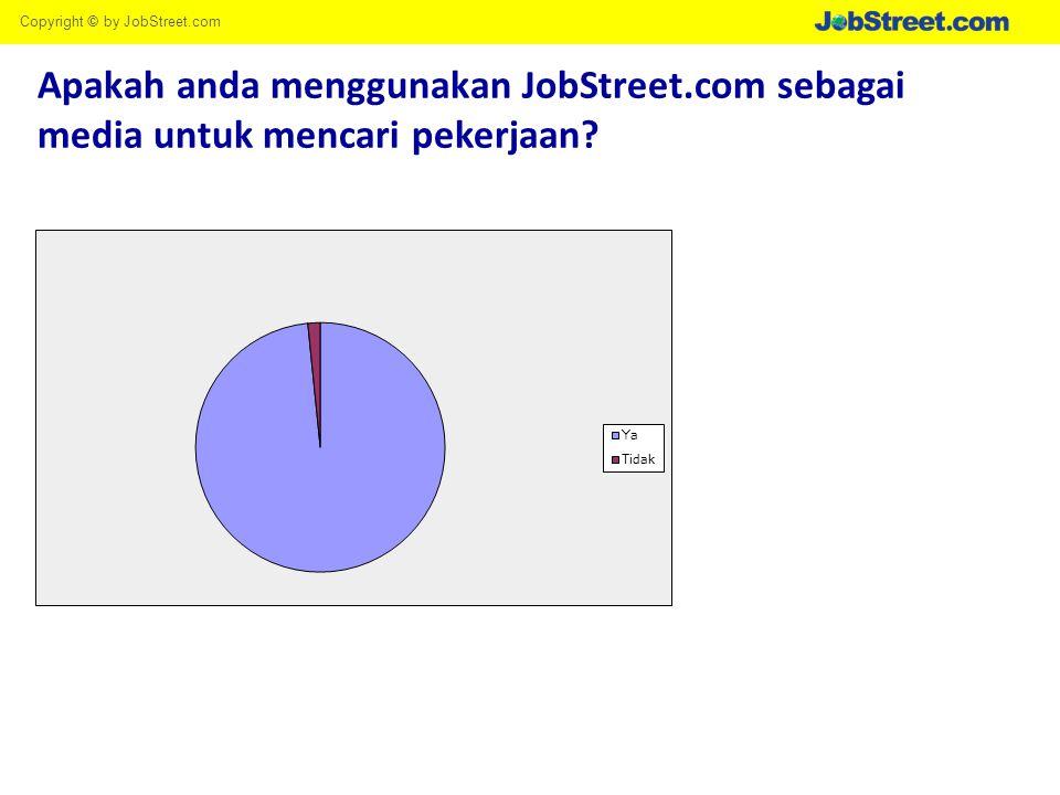 Copyright © by JobStreet.com Apakah anda menggunakan JobStreet.com sebagai media untuk mencari pekerjaan