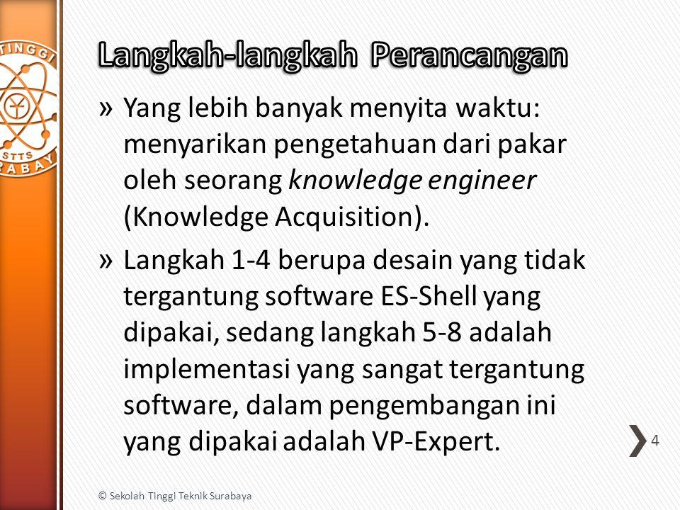 » Yang lebih banyak menyita waktu: menyarikan pengetahuan dari pakar oleh seorang knowledge engineer (Knowledge Acquisition). » Langkah 1-4 berupa des