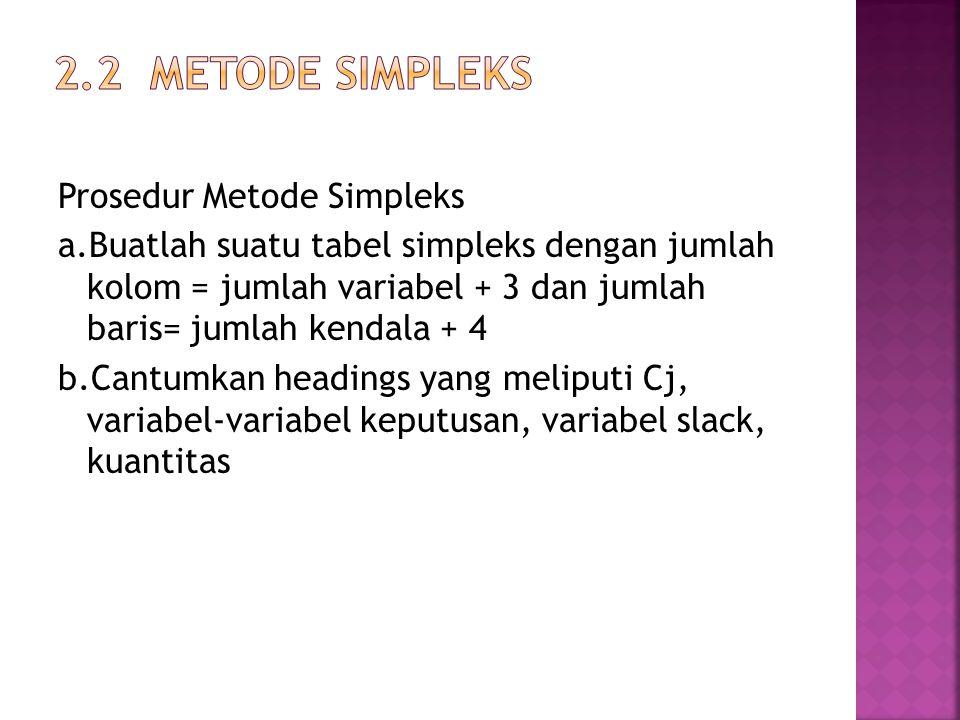 Prosedur Metode Simpleks a.Buatlah suatu tabel simpleks dengan jumlah kolom = jumlah variabel + 3 dan jumlah baris= jumlah kendala + 4 b.Cantumkan hea