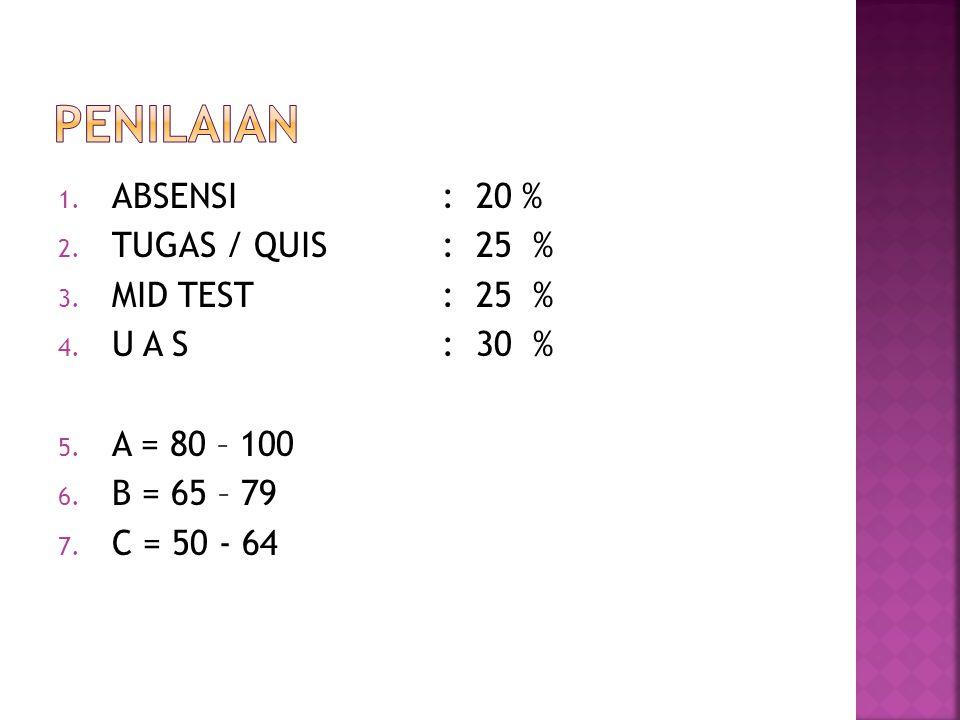 1. ABSENSI: 20 % 2. TUGAS / QUIS: 25 % 3. MID TEST: 25 % 4. U A S: 30 % 5. A = 80 – 100 6. B = 65 – 79 7. C = 50 - 64