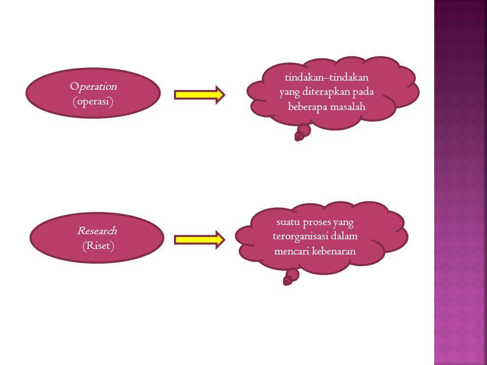 Operation (operasi) Research (Riset) tindakan–tindakan yang diterapkan pada beberapa masalah suatu proses yang terorganisasi dalam mencari kebenaran