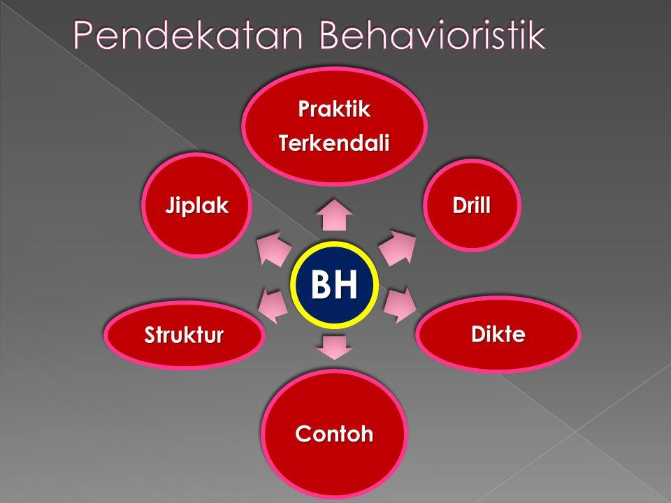 BH PraktikTerkendali Drill Dikte Contoh Struktur Jiplak
