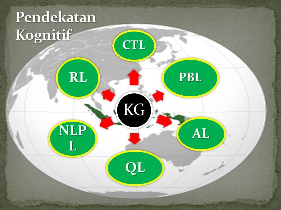 KG CTL PBL AL QL NLPL RL