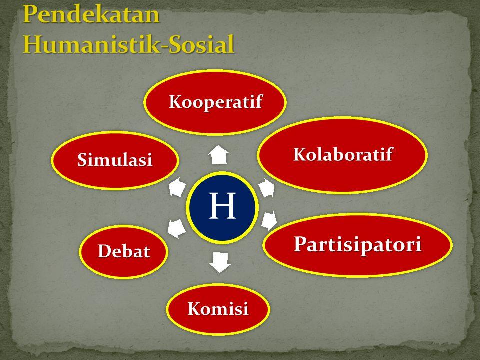 H Kooperatif Kolaboratif Partisipatori Komisi Debat Simulasi