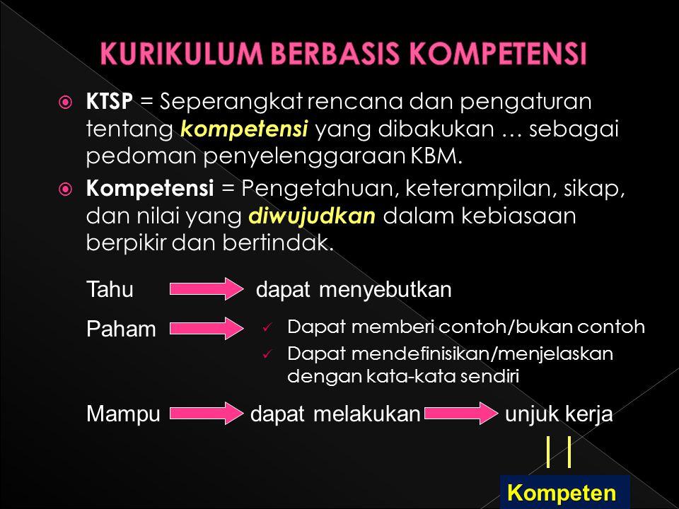  KTSP = Seperangkat rencana dan pengaturan tentang kompetensi yang dibakukan … sebagai pedoman penyelenggaraan KBM.