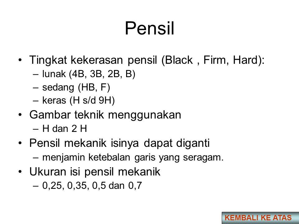 Pensil •Tingkat kekerasan pensil (Black, Firm, Hard): –lunak (4B, 3B, 2B, B) –sedang (HB, F) –keras (H s/d 9H) •Gambar teknik menggunakan –H dan 2 H •Pensil mekanik isinya dapat diganti –menjamin ketebalan garis yang seragam.
