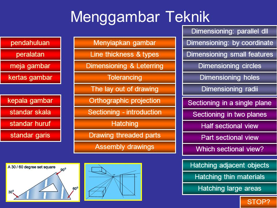 Menggambar Teknik pendahuluan peralatan meja gambar kertas gambar kepala gambar standar skala standar huruf standar garis Menyiapkan gambar Line thickness & types Dimensioning & Leterring Tolerancing The lay out of drawing Orthographic projection Sectioning - introduction Hatching Drawing threaded parts Assembly drawings Dimensioning: parallel dll Dimensioning: by coordinate Dimensioning small features Dimensioning holes Dimensioning radii Sectioning in a single plane Sectioning in two planes Half sectional view Part sectional view Which sectional view.