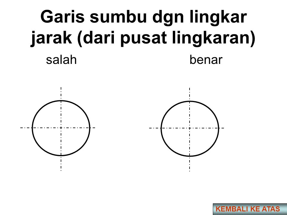 Garis sumbu dgn lingkar jarak (dari pusat lingkaran) salahbenar KEMBALI KE ATAS