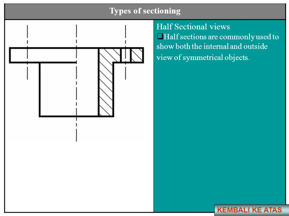 Types of sectioning Half Sectional views  Half sections are commonly used to show both the internal and outside view of symmetrical objects. KEMBALI