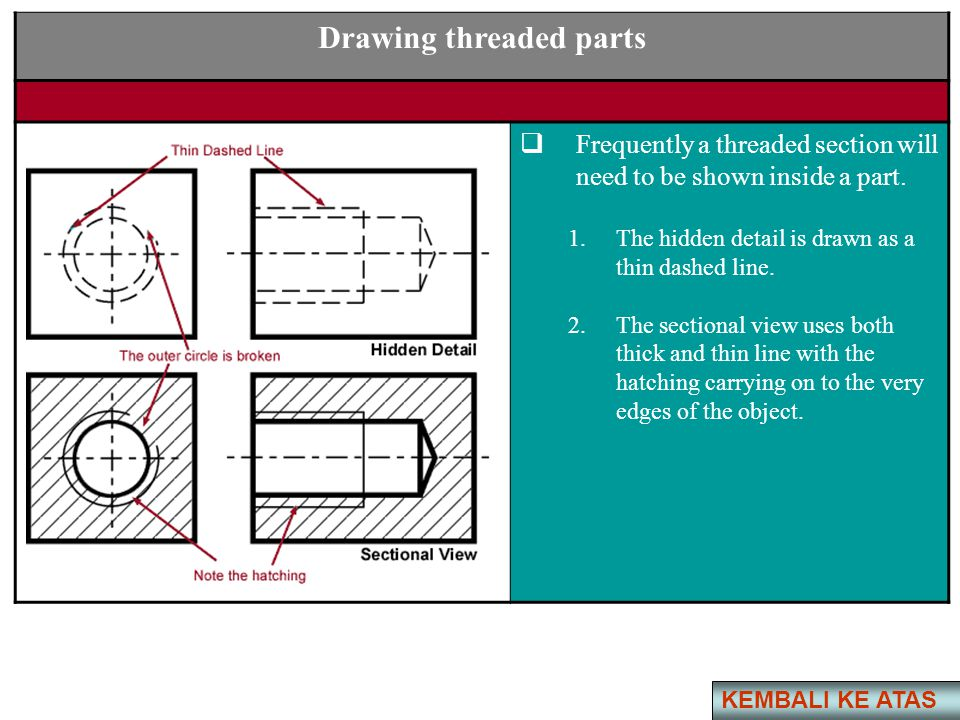 Drawing threaded parts  Frequently a threaded section will need to be shown inside a part. 1.The hidden detail is drawn as a thin dashed line. 2.The
