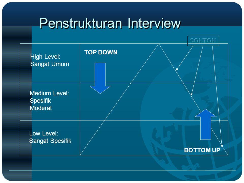 Penstrukturan Interview High Level: Sangat Umum Medium Level: Spesifik Moderat Low Level: Sangat Spesifik BOTTOM UP TOP DOWN