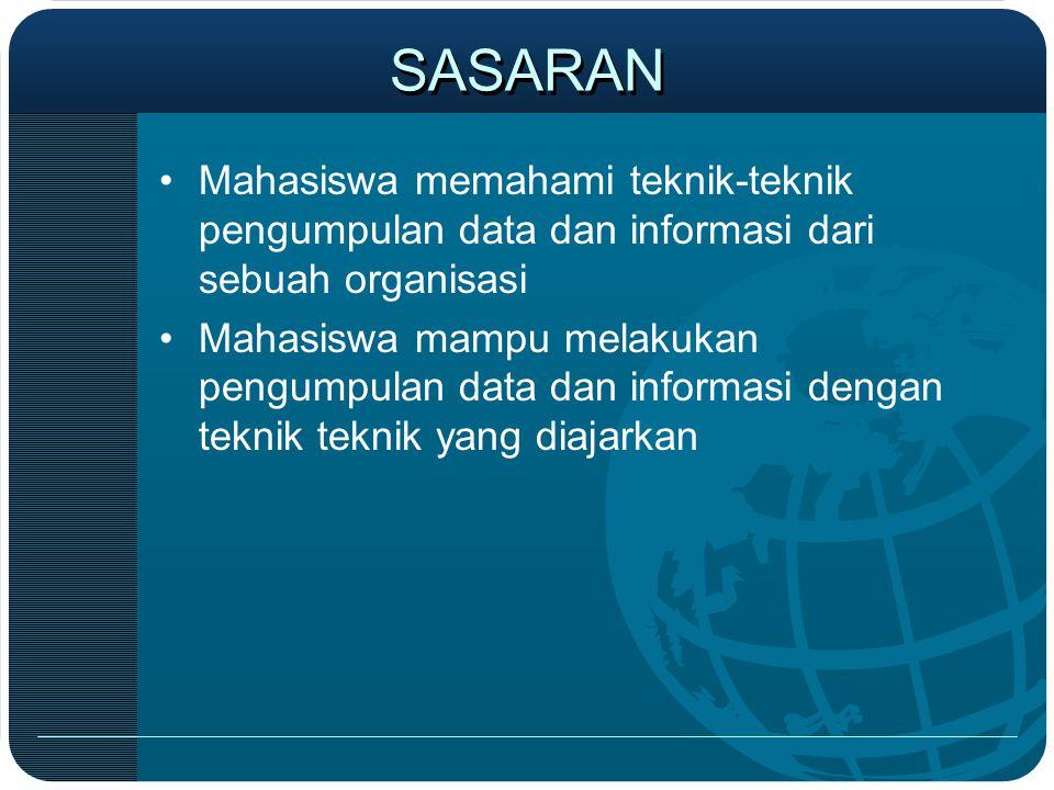 SASARAN •Mahasiswa memahami teknik-teknik pengumpulan data dan informasi dari sebuah organisasi •Mahasiswa mampu melakukan pengumpulan data dan inform