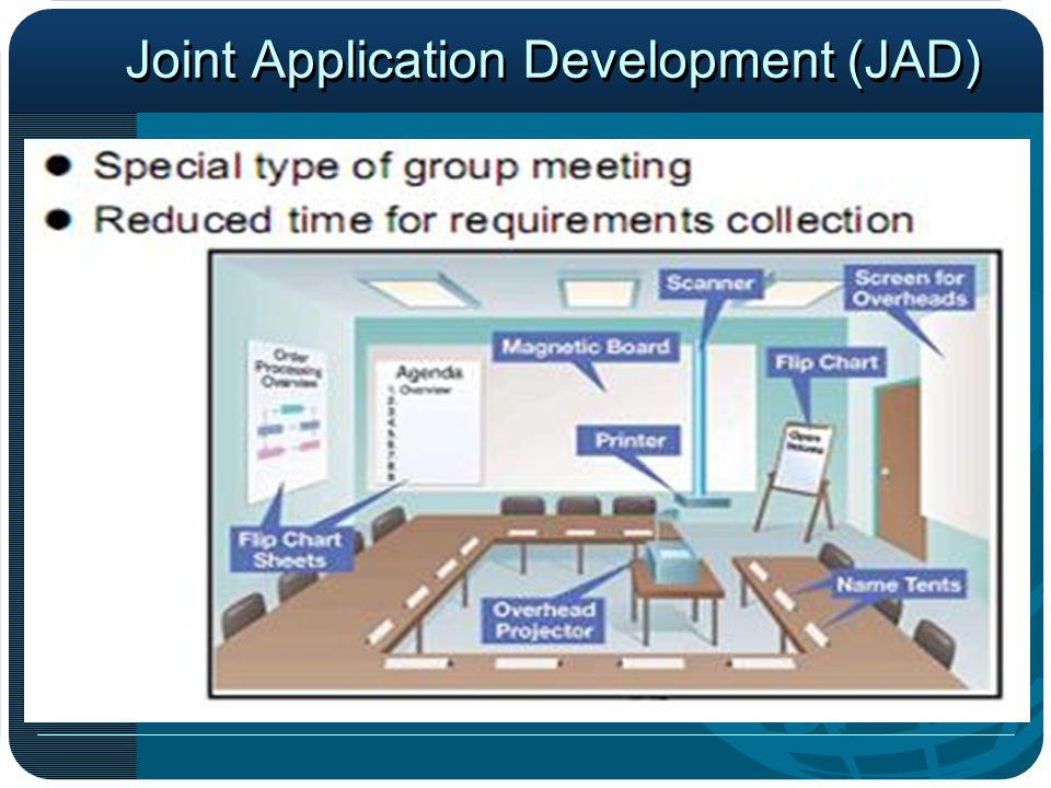 Sesi JAD •Agenda Formal dan Aturan Dasar •Struktur Top Down sangat bermanfaat •Kegiatan Fasilitator –Pertahankan Sesi pada Track-nya –Bantu dengan Terminologi dan Jargon Teknis –Rekam Masukan-masukan –Tetap Alami, tetapi membantu menyelesaikan isu •Tindak Lanjut Laporan setelah Sesi Joint Application Development (JAD)