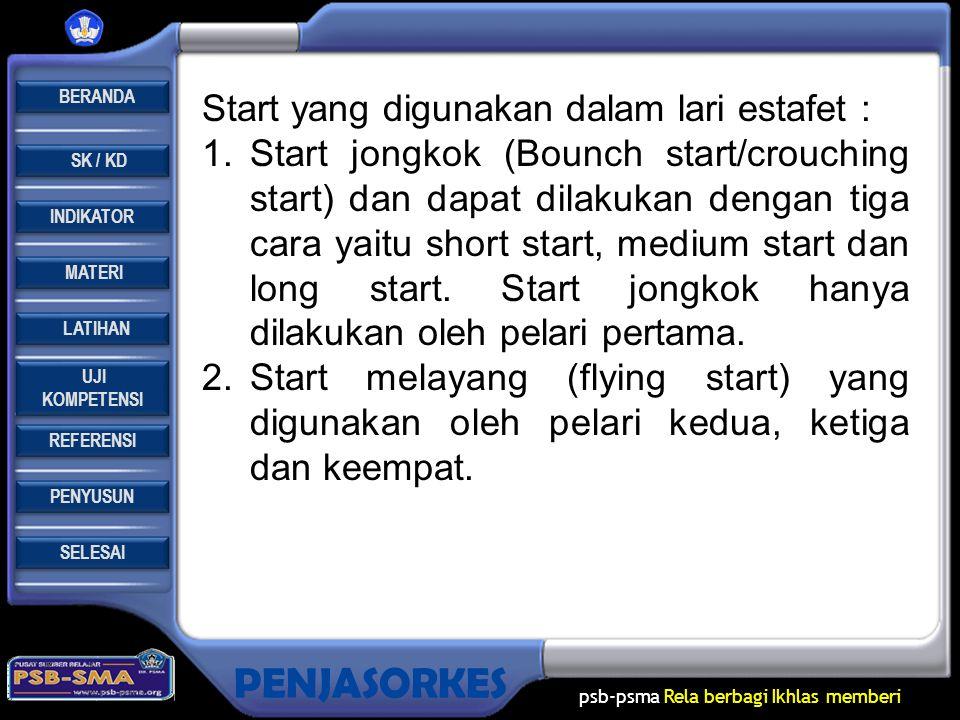 REFERENSI LATIHAN LATIHAN MATERI PENYUSUN INDIKATOR SK / KD UJI KOMPETENSI UJI KOMPETENSI BERANDA SELESAI PENJASORKES psb-psma Rela berbagi Ikhlas memberi Start yang digunakan dalam lari estafet : 1.Start jongkok (Bounch start/crouching start) dan dapat dilakukan dengan tiga cara yaitu short start, medium start dan long start.