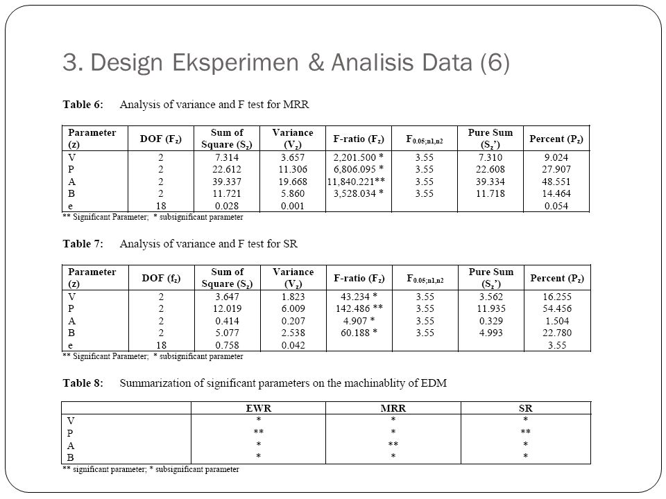 3. Design Eksperimen & Analisis Data (6)
