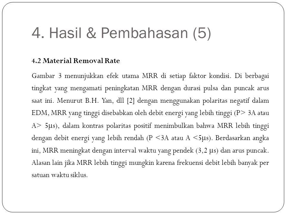 4. Hasil & Pembahasan (5) 4.2 Material Removal Rate Gambar 3 menunjukkan efek utama MRR di setiap faktor kondisi. Di berbagai tingkat yang mengamati p