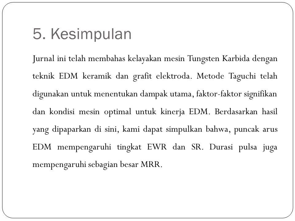 5. Kesimpulan Jurnal ini telah membahas kelayakan mesin Tungsten Karbida dengan teknik EDM keramik dan grafit elektroda. Metode Taguchi telah digunaka