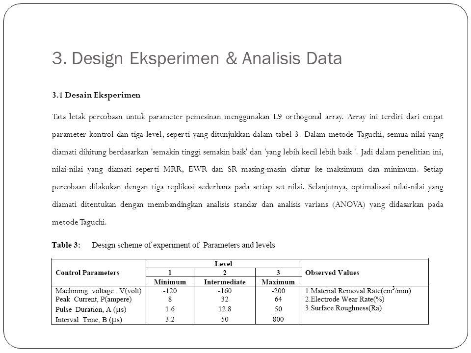 3. Design Eksperimen & Analisis Data 3.1 Desain Eksperimen Tata letak percobaan untuk parameter pemesinan menggunakan L9 orthogonal array. Array ini t