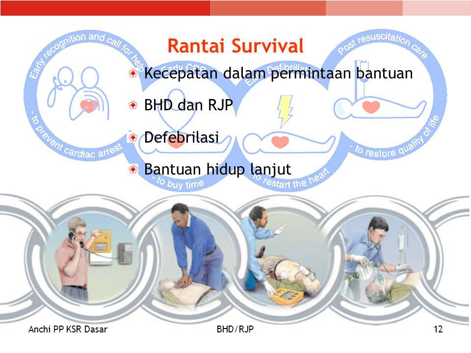 Anchi PP KSR DasarBHD/RJP12 Rantai Survival Kecepatan dalam permintaan bantuan BHD dan RJP Defebrilasi Bantuan hidup lanjut