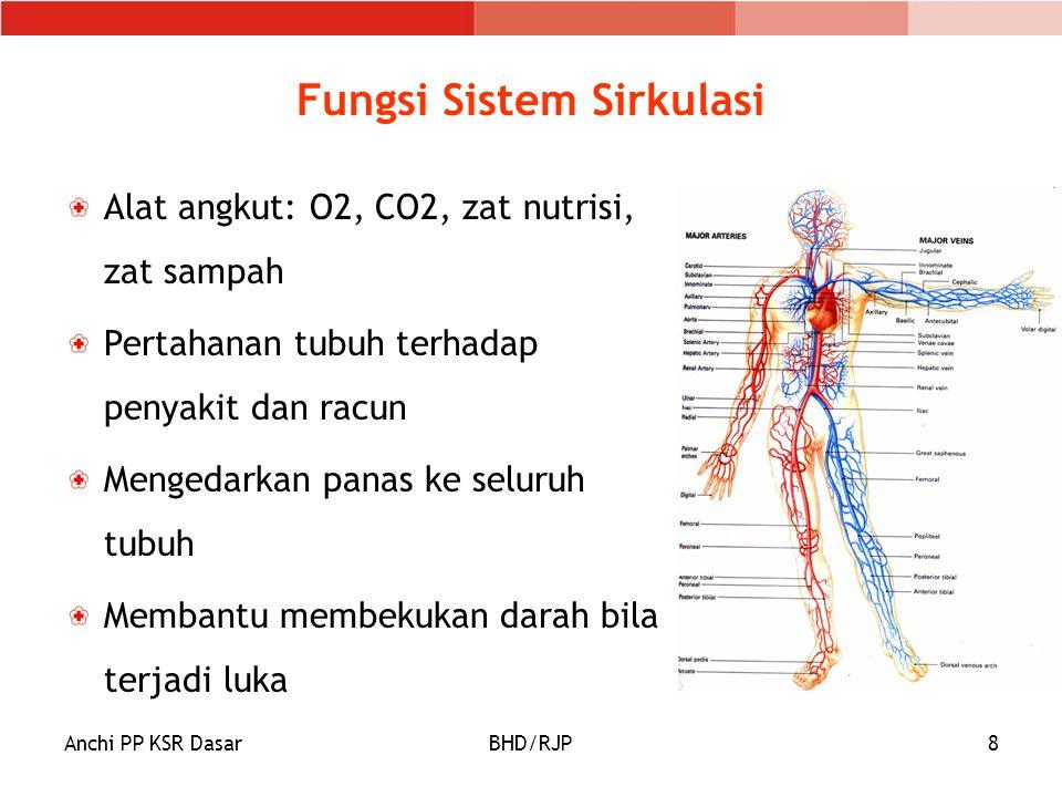 Anchi PP KSR DasarBHD/RJP9 Sistem Sirkulasi, Terdiri dari: Jantung Pembuluh darah Darah dan bagiannya Saluran Limfe Jantung dapat berhenti karena sebab diantaranya: Penyakit jantung Gangguan Pernafasan Syok Komplikasi penyakit lain