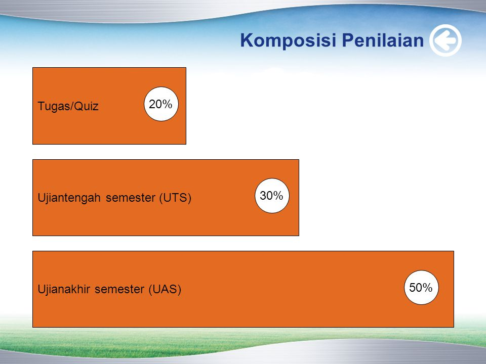 Komposisi Penilaian Ujiantengah semester (UTS) Ujianakhir semester (UAS) Tugas/Quiz 20% 30% 50%