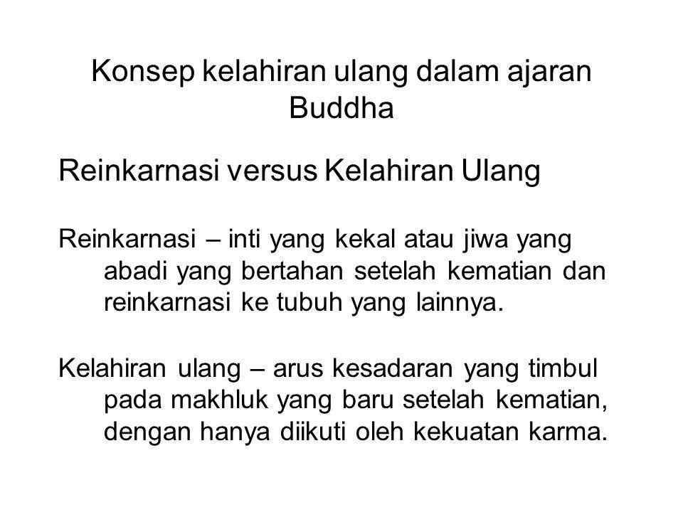 Konsep kelahiran ulang dalam ajaran Buddha Reinkarnasi versus Kelahiran Ulang Reinkarnasi – inti yang kekal atau jiwa yang abadi yang bertahan setelah
