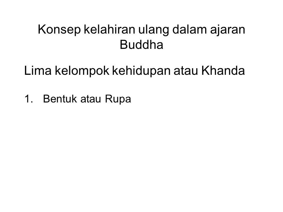 Konsep kelahiran ulang dalam ajaran Buddha Lima kelompok kehidupan atau Khanda 1.Bentuk atau RupaConsciousness atau Vinnana 2.Feelings atau Vedana 3.P