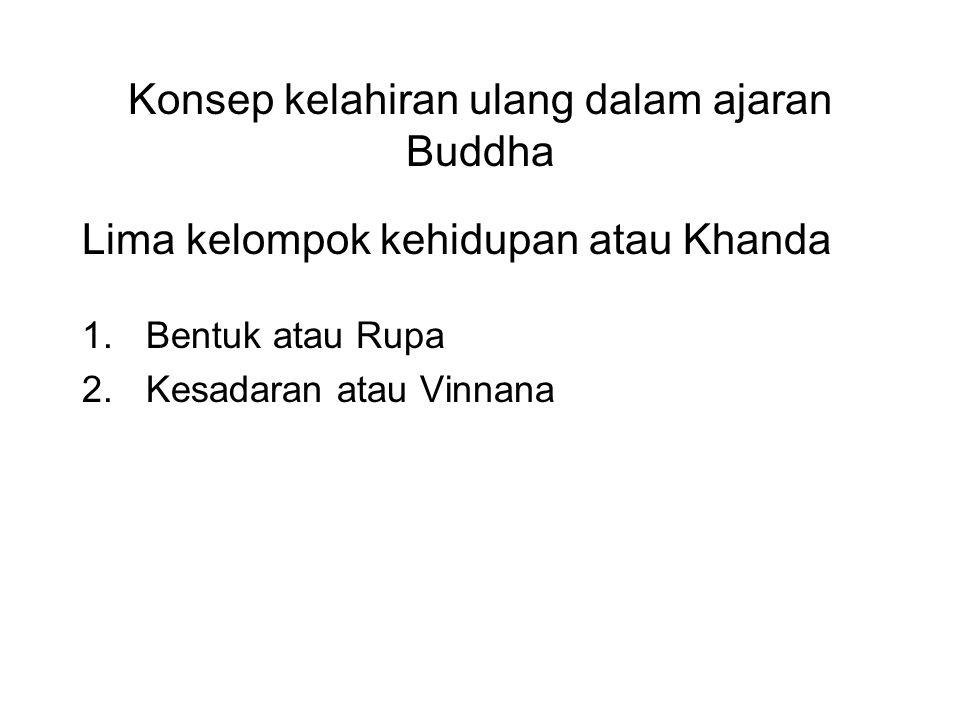 Konsep kelahiran ulang dalam ajaran Buddha Lima kelompok kehidupan atau Khanda 1.Bentuk atau Rupa 2.Kesadaran atau VinnanaFeelings atau Vedana 3.Perce