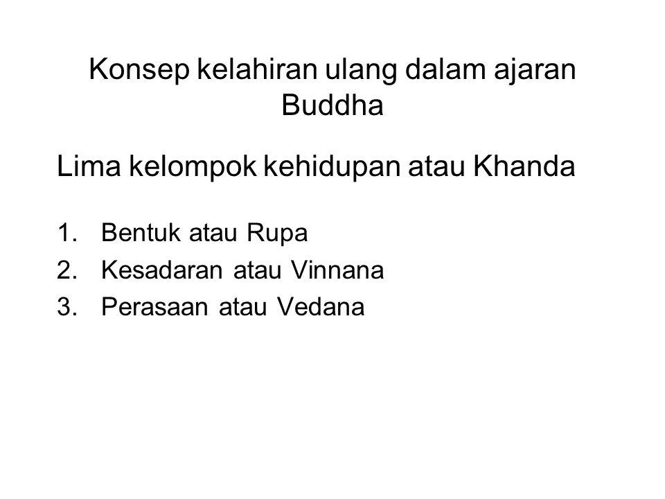Konsep kelahiran ulang dalam ajaran Buddha Lima kelompok kehidupan atau Khanda 1.Bentuk atau Rupa 2.Kesadaran atau Vinnana 3.Perasaan atau VedanaPerce