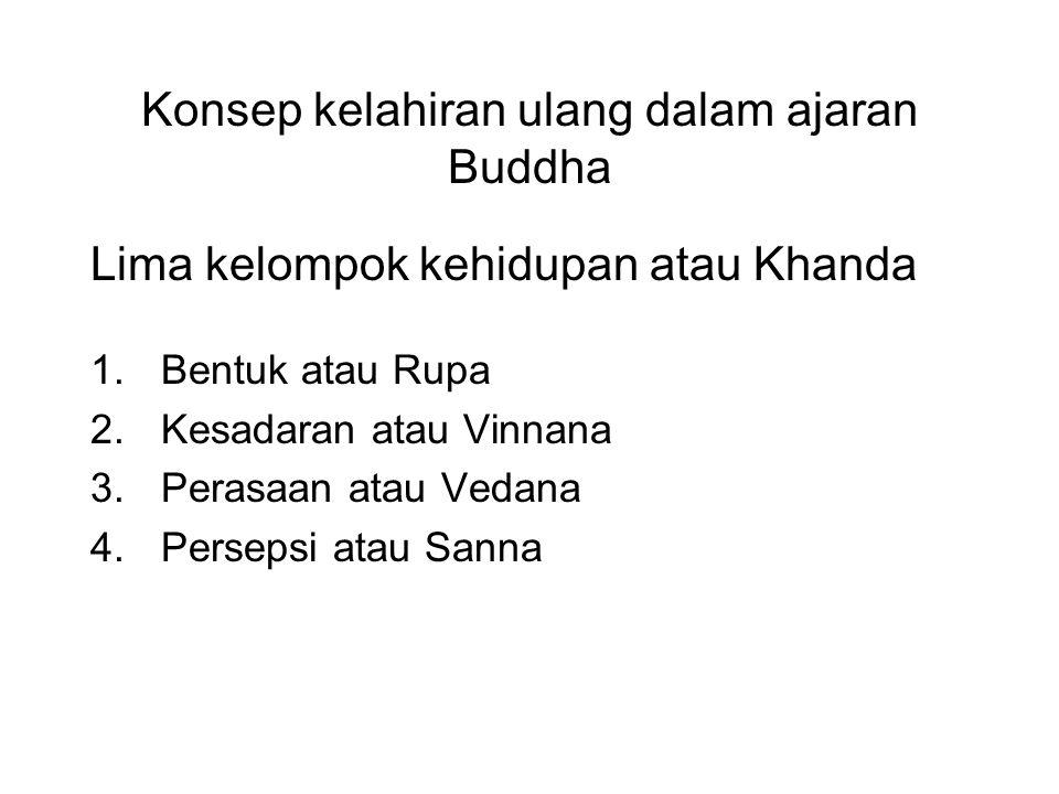 Konsep kelahiran ulang dalam ajaran Buddha Lima kelompok kehidupan atau Khanda 1.Bentuk atau Rupa 2.Kesadaran atau Vinnana 3.Perasaan atau Vedana 4.Pe
