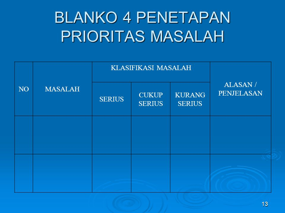 BLANKO 4 PENETAPAN PRIORITAS MASALAH NOMASALAH KLASIFIKASI MASALAH ALASAN / PENJELASAN SERIUS CUKUP SERIUS KURANG SERIUS 13