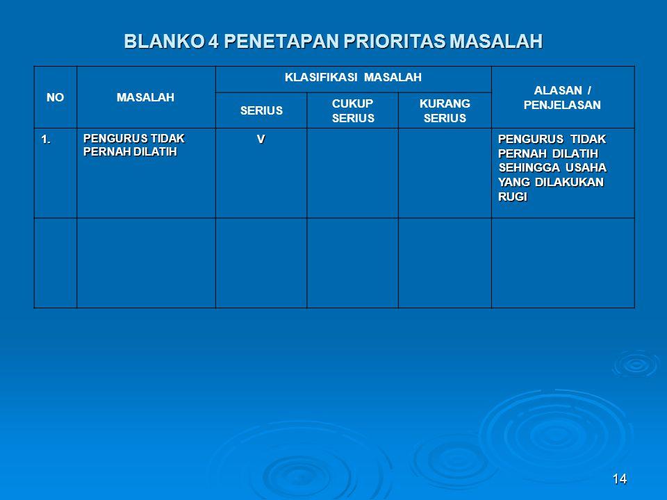 BLANKO 4 PENETAPAN PRIORITAS MASALAH NOMASALAH KLASIFIKASI MASALAH ALASAN / PENJELASAN SERIUS CUKUP SERIUS KURANG SERIUS 1.