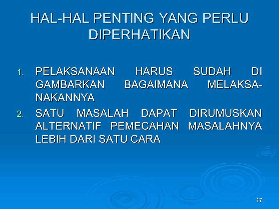 HAL-HAL PENTING YANG PERLU DIPERHATIKAN 1.