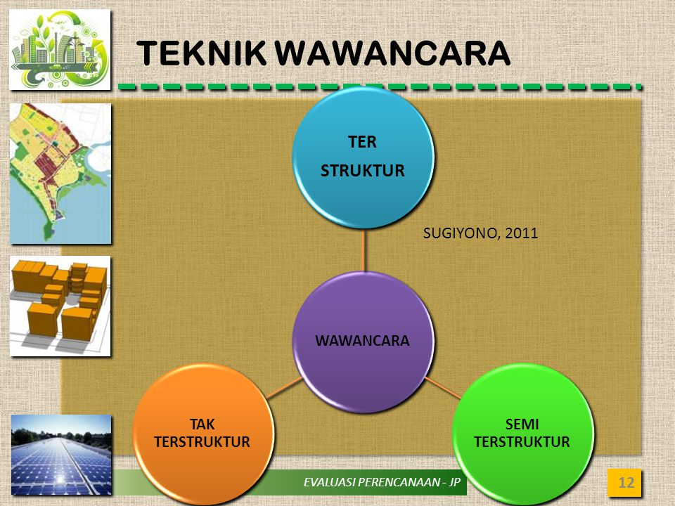 EVALUASI PERENCANAAN - JP TEKNIK WAWANCARA 12 WAWANCARA TER STRUKTUR SEMI TERSTRUKTUR TAK TERSTRUKTUR SUGIYONO, 2011