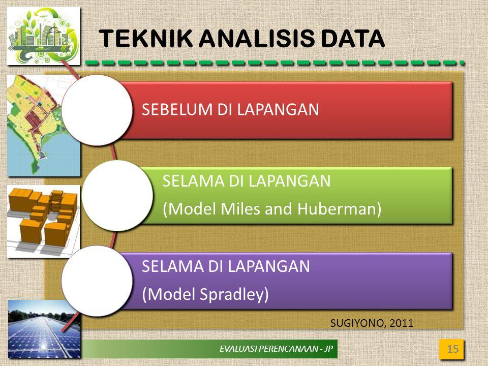 EVALUASI PERENCANAAN - JP TEKNIK ANALISIS DATA 15 SEBELUM DI LAPANGAN SELAMA DI LAPANGAN (Model Miles and Huberman) SELAMA DI LAPANGAN (Model Spradley