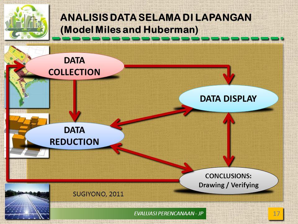 EVALUASI PERENCANAAN - JP ANALISIS DATA SELAMA DI LAPANGAN (Model Miles and Huberman) 17 DATA COLLECTION DATA DISPLAY DATA REDUCTION CONCLUSIONS: Draw