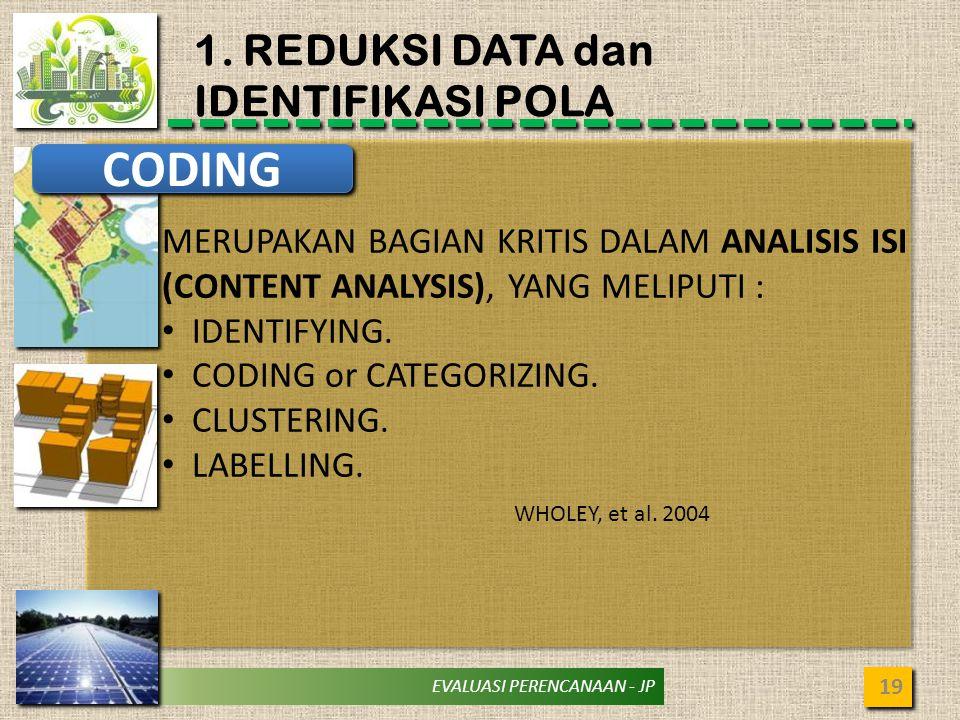 EVALUASI PERENCANAAN - JP 1. REDUKSI DATA dan IDENTIFIKASI POLA 19 CODING MERUPAKAN BAGIAN KRITIS DALAM ANALISIS ISI (CONTENT ANALYSIS), YANG MELIPUTI