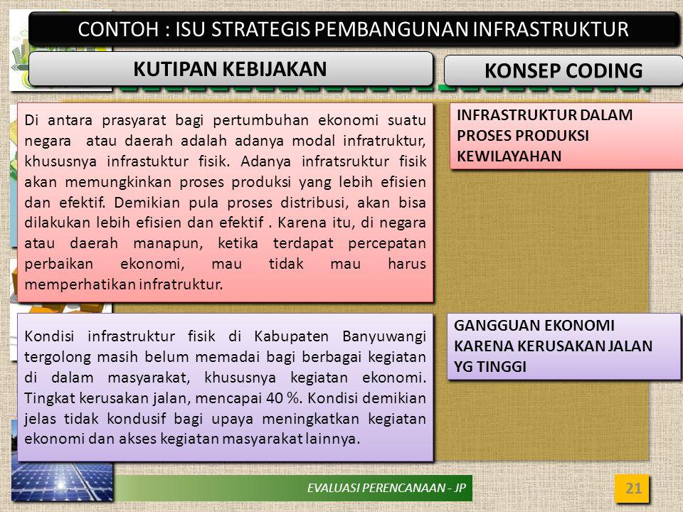 EVALUASI PERENCANAAN - JP 21 Di antara prasyarat bagi pertumbuhan ekonomi suatu negara atau daerah adalah adanya modal infratruktur, khususnya infrast