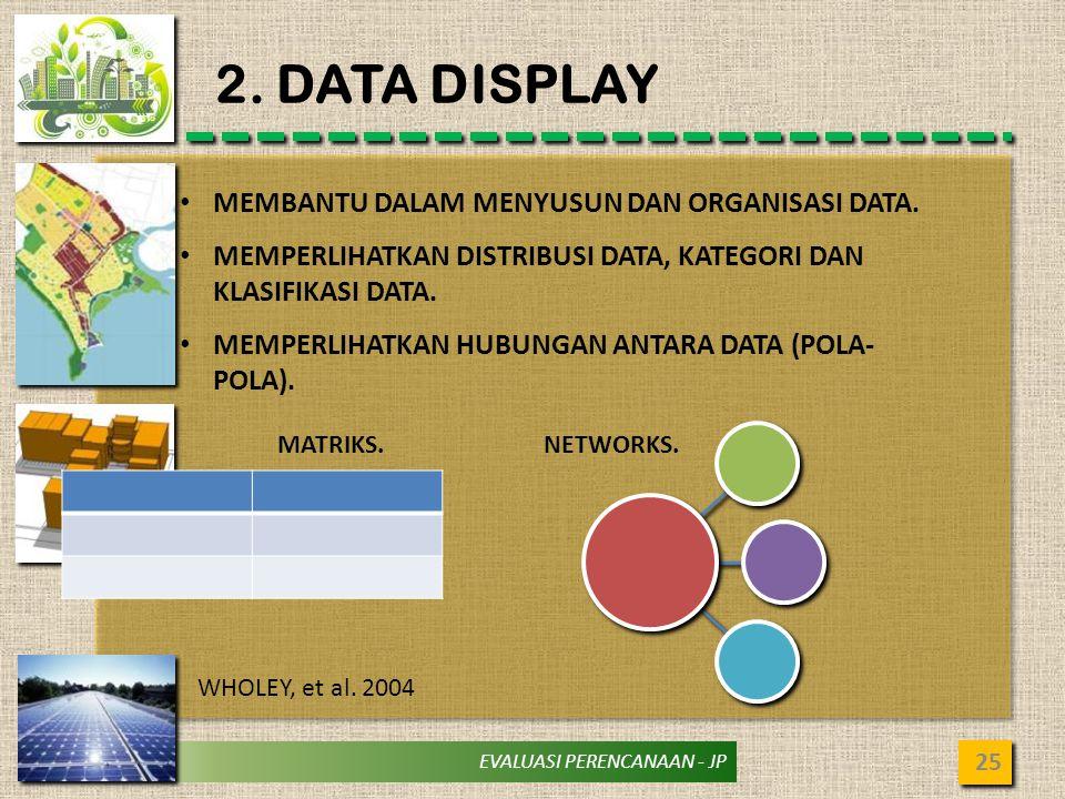 EVALUASI PERENCANAAN - JP 2. DATA DISPLAY 25 • MEMBANTU DALAM MENYUSUN DAN ORGANISASI DATA. • MEMPERLIHATKAN DISTRIBUSI DATA, KATEGORI DAN KLASIFIKASI