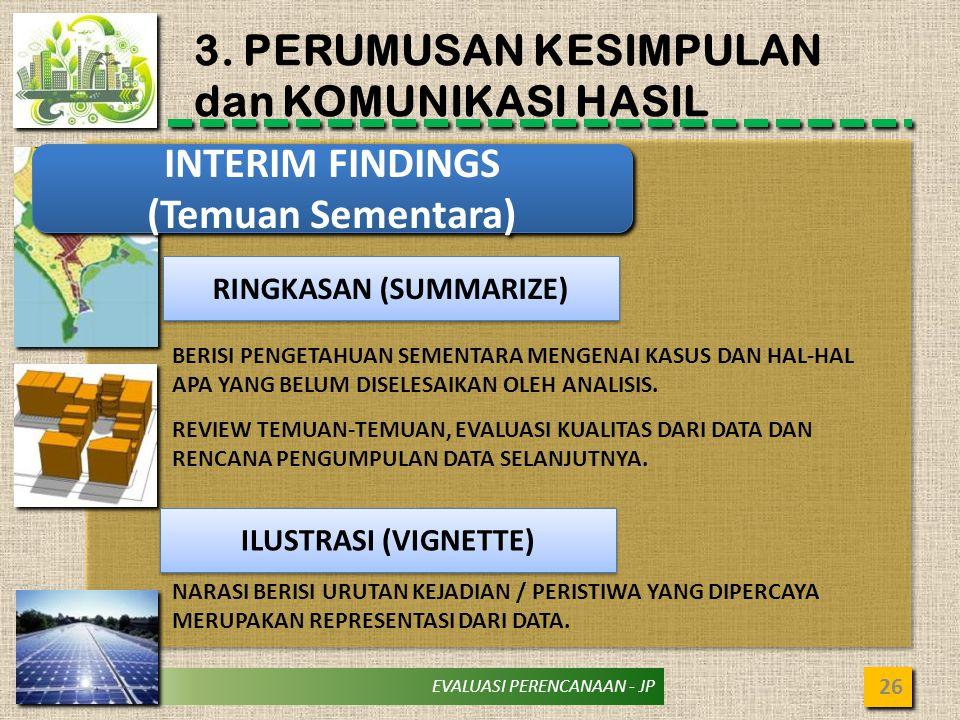 EVALUASI PERENCANAAN - JP 3. PERUMUSAN KESIMPULAN dan KOMUNIKASI HASIL 26 INTERIM FINDINGS (Temuan Sementara) INTERIM FINDINGS (Temuan Sementara) RING