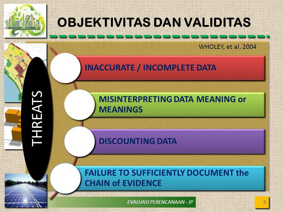 EVALUASI PERENCANAAN - JP OBJEKTIVITAS DAN VALIDITAS 3 INACCURATE / INCOMPLETE DATA MISINTERPRETING DATA MEANING or MEANINGS DISCOUNTING DATA FAILURE