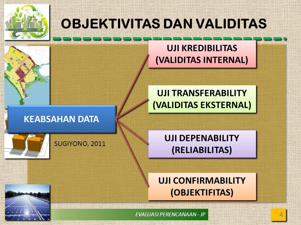 EVALUASI PERENCANAAN - JP OBJEKTIVITAS DAN VALIDITAS 4 KEABSAHAN DATA UJI KREDIBILITAS (VALIDITAS INTERNAL) UJI KREDIBILITAS (VALIDITAS INTERNAL) UJI